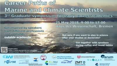 Career Paths of Marine and Climate Scientists