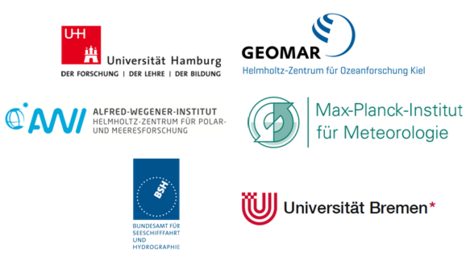 logos of the project partners